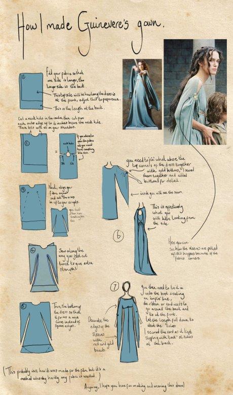 dress_tutorial_by_charter_magic-d2y8umk